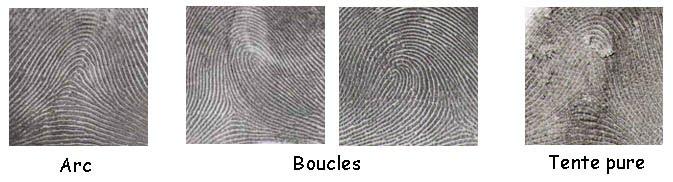 formes dessins digitaux empreintes