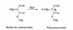 réaction chimique cyanoacrylate révélation trace digitale