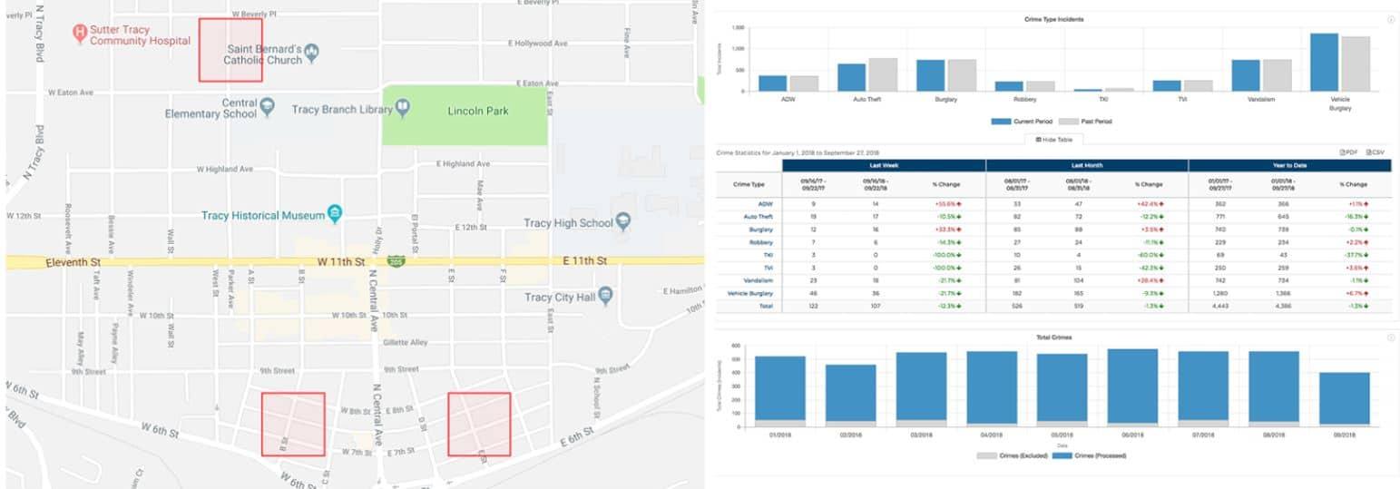 Captures d'écran du logiciel Predpol: sur la carte de gauche sont encadrés les «hotspots», le tableau de droite compile les informations sous forme de tableaux statistiques.